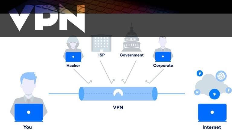 paid-vpn-all