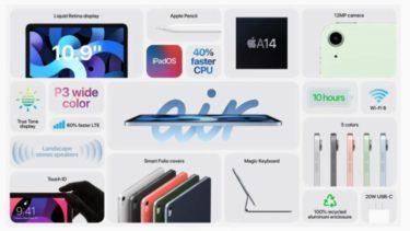 【iPad】何を買ったらよいの?iPad8?iPadair4?おすすめポイント!