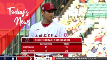 【MLB】メジャーリーグ 本日のOHTANI-SAN! リアル二刀流で7回2失点1打点4勝目!